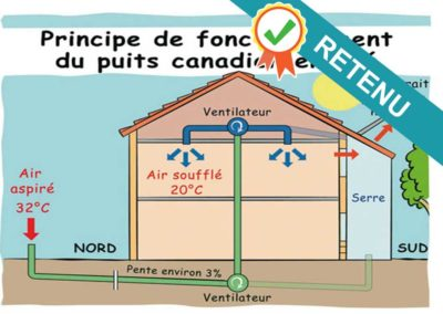 [Projet N°07] Etude de faisabilité pour le rafraîchissement naturel des locaux accueillant les enfants (écoles, centre de loisirs) / installation de puits climatiques (canadiens ou provençaux)
